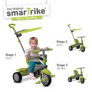 Xe đạp cảm ứng SmartTrike Carnival 3 in 1 màu xanh 114514