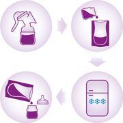 Túi trữ sữa Avent 25pcs-180ml - 603.25