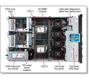 Máy chủ IBM System x3650 M4 (7915-B2A)
